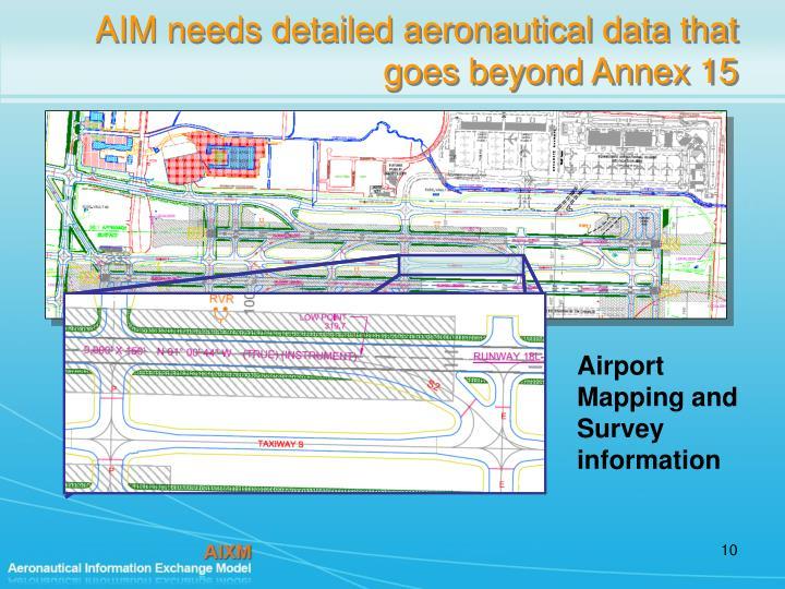 AIM needs detailed aeronautical data that goes beyond Annex 15