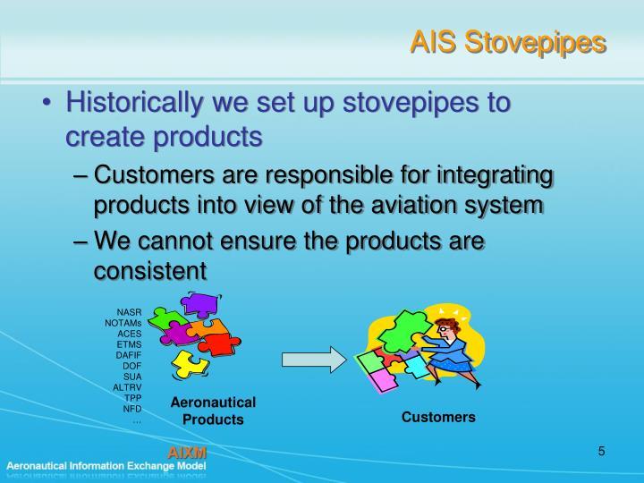 AIS Stovepipes