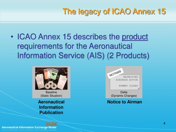 The legacy of ICAO Annex 15