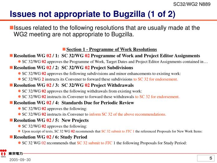 Issues not appropriate to Bugzilla (1 of 2)