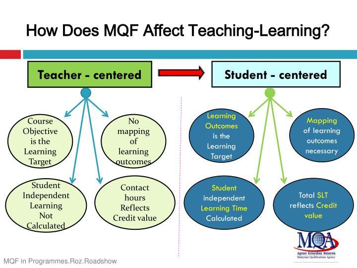 Student - centered