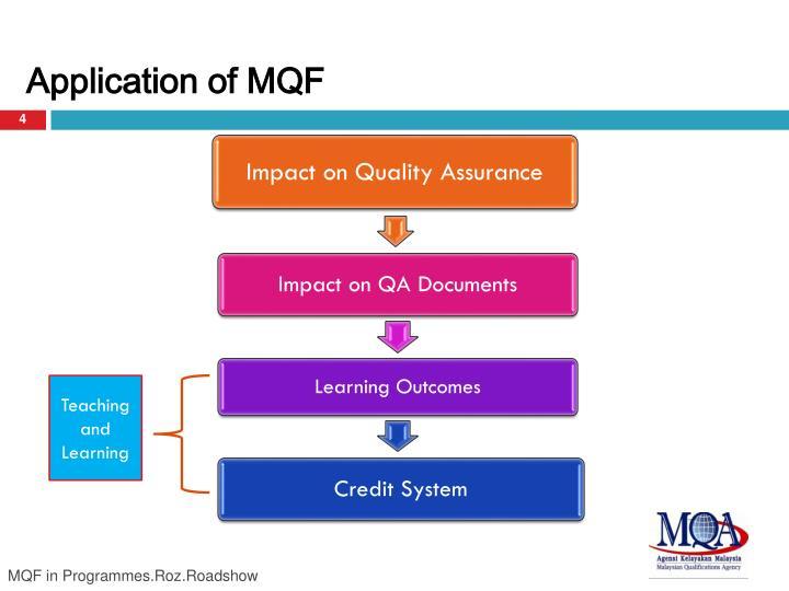 Impact on Quality Assurance