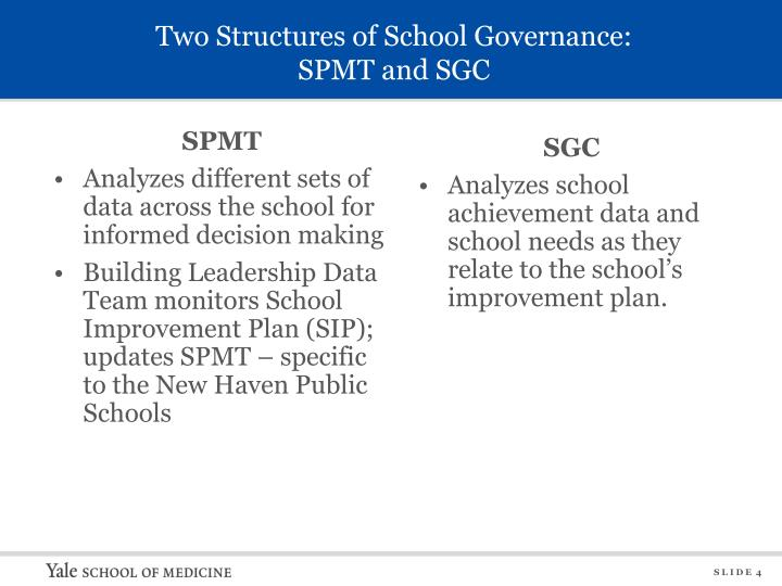 Two Structures of School Governance: