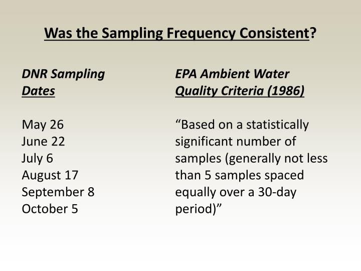 Was the Sampling Frequency Consistent