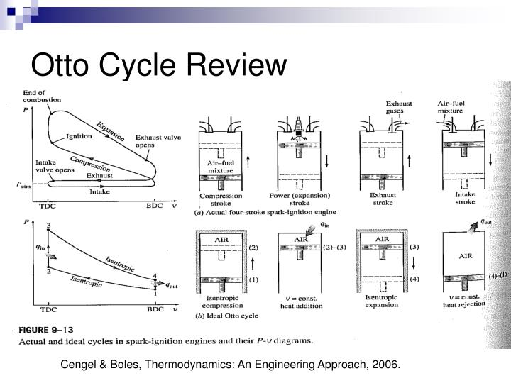 Otto cycle review