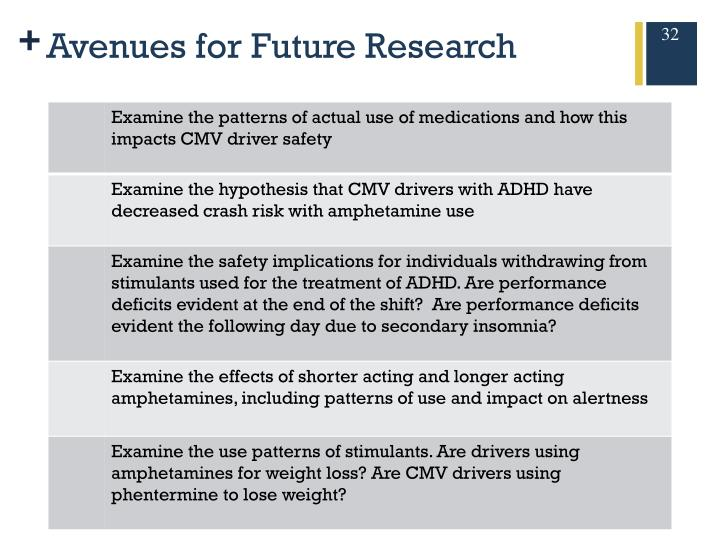 Avenues for Future Research
