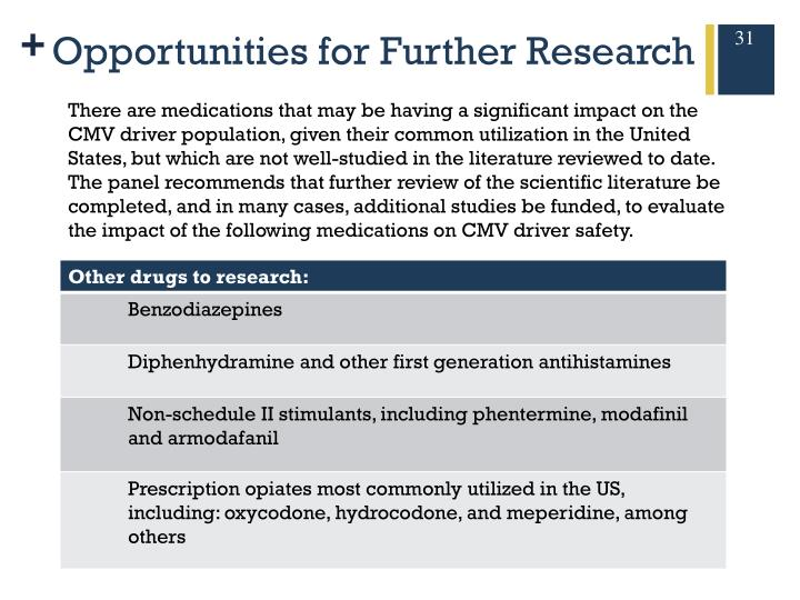 Opportunities for Further Research