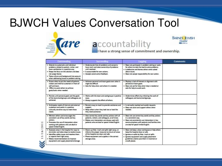 BJWCH Values Conversation Tool