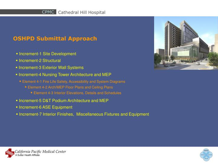 Cathedral Hill Hospital