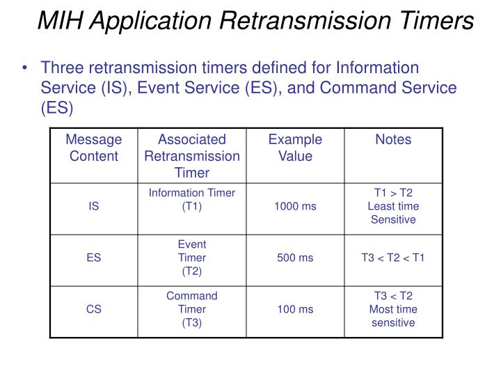 MIH Application Retransmission Timers