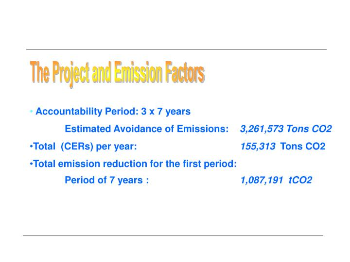 The Project and Emission Factors