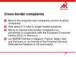 cross border complaints