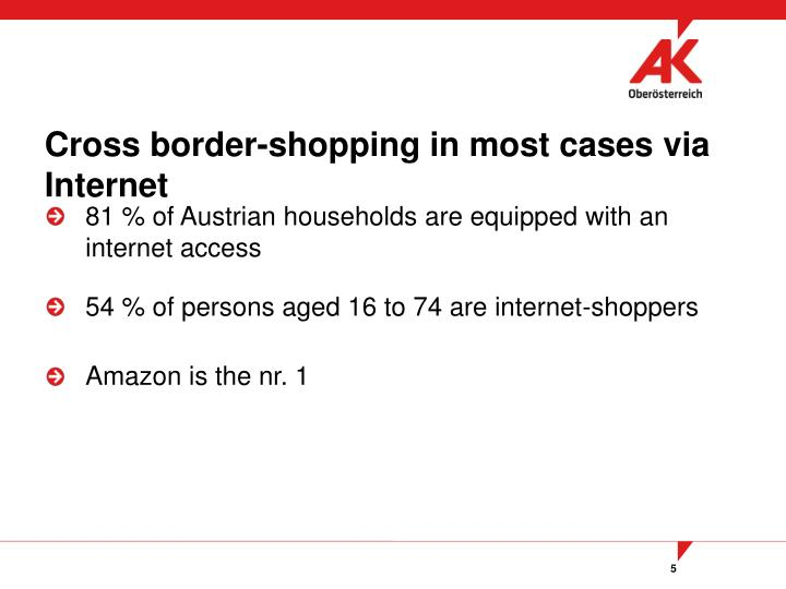Cross border-shopping in most cases via Internet