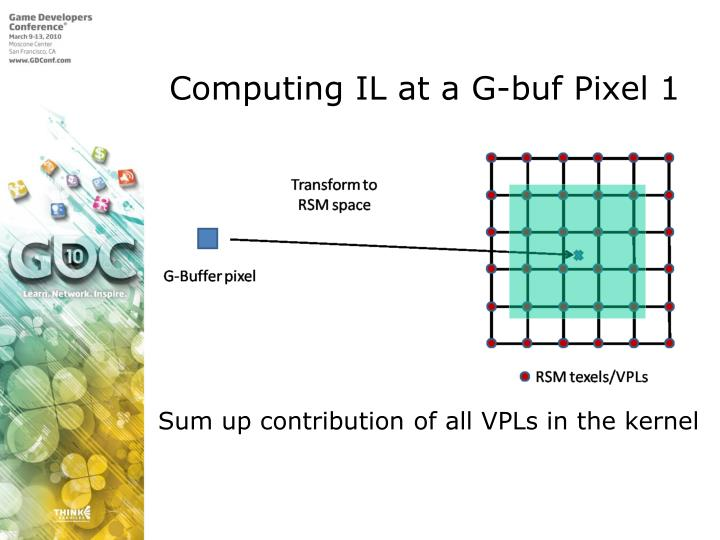 Computing IL at a G-buf Pixel 1