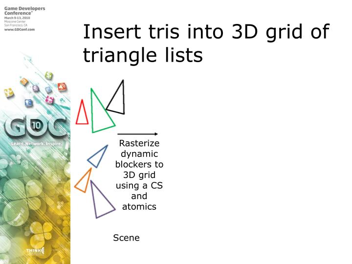 Insert tris into 3D grid of triangle lists