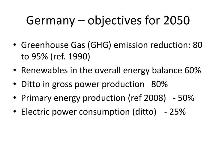 Germany – objectives for 2050