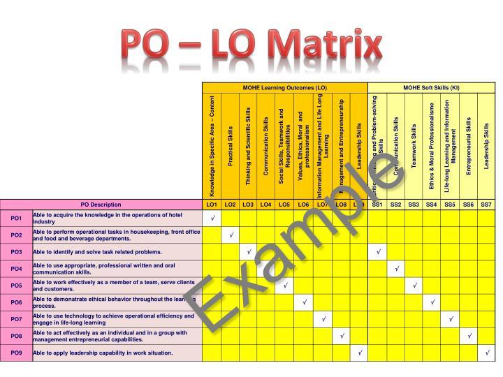 PO – LO Matrix
