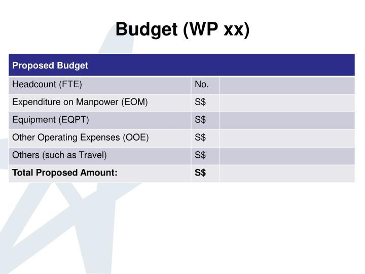 Budget (WP xx)