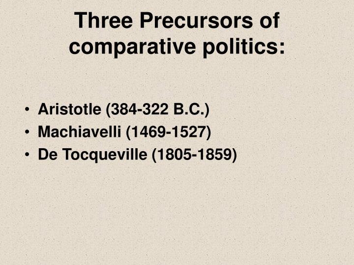 Three Precursors of comparative politics: