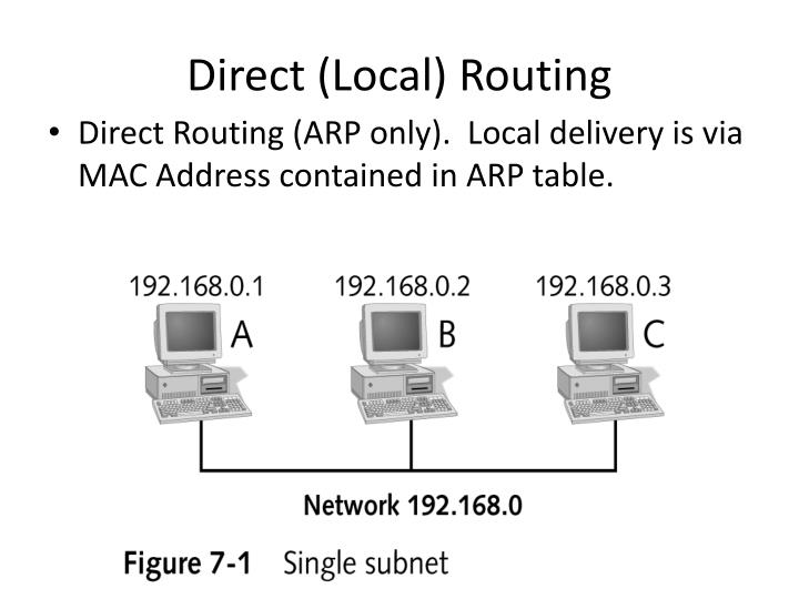 Direct (Local) Routing