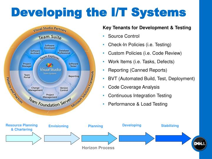 Developing the I/T Systems