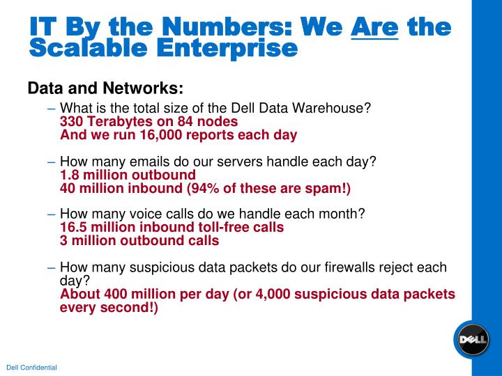 IT By the Numbers: We