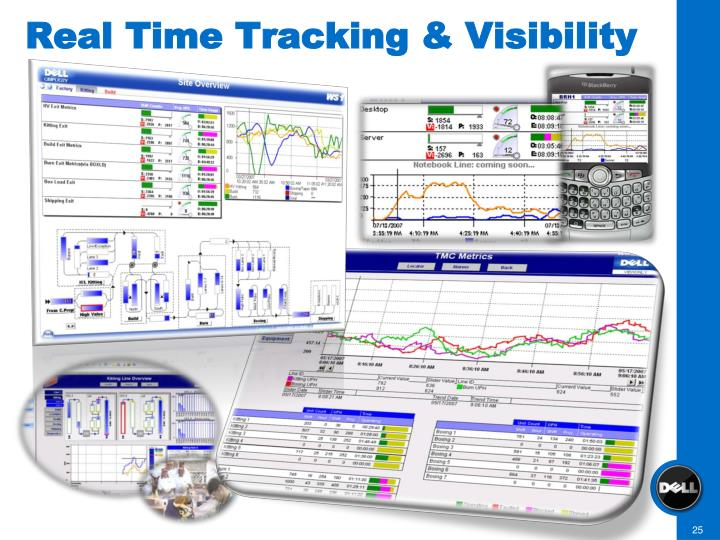 Real Time Tracking & Visibility