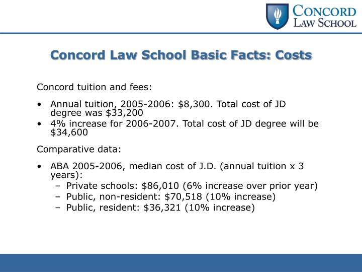 Concord Law School Basic Facts: Costs