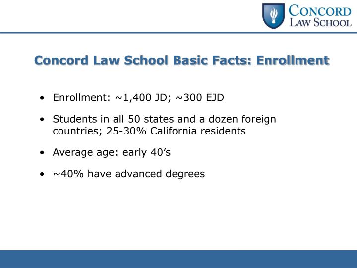 Concord Law School Basic Facts: Enrollment