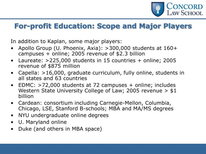 For-profit Education: Scope and Major Players
