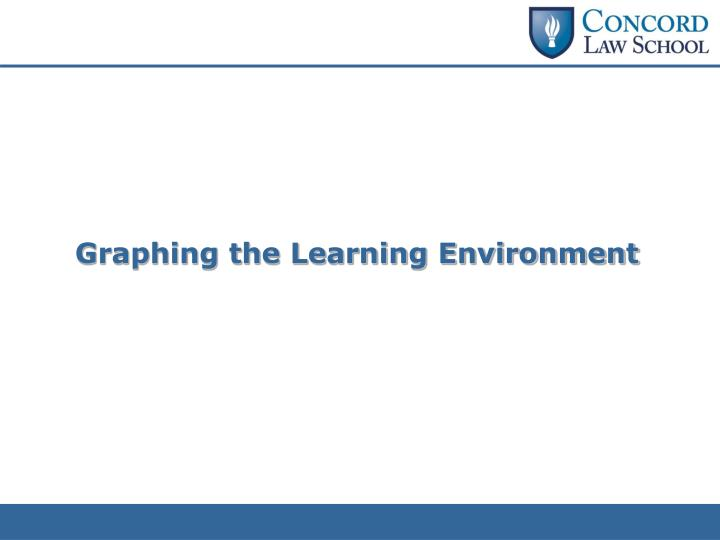 Graphing the Learning Environment