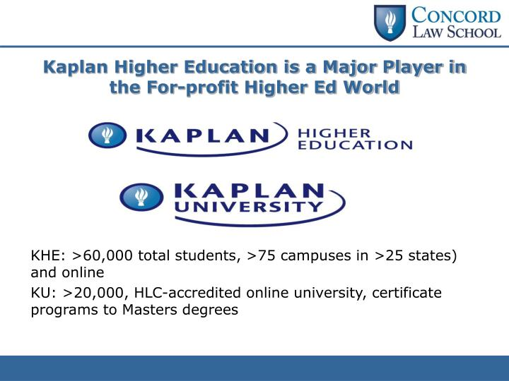 Kaplan Higher Education is a Major Player in the For-profit Higher Ed World