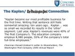 the kaplan connection