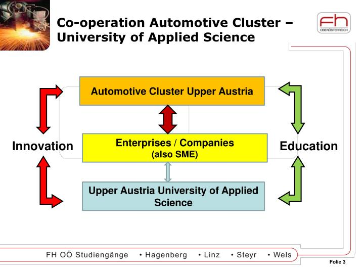 Co operation automotive cluster university of applied science