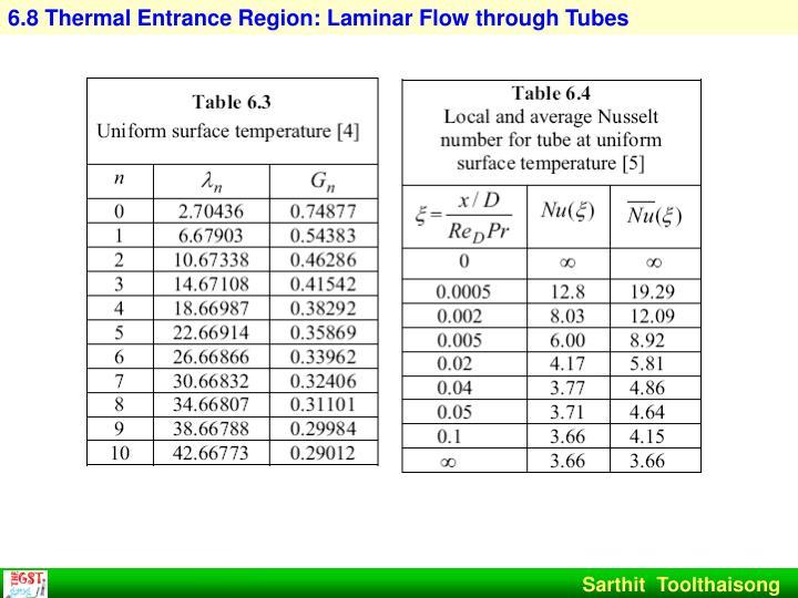 6.8 Thermal Entrance Region: Laminar Flow through Tubes