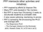 pff intersects other activities and initiatives