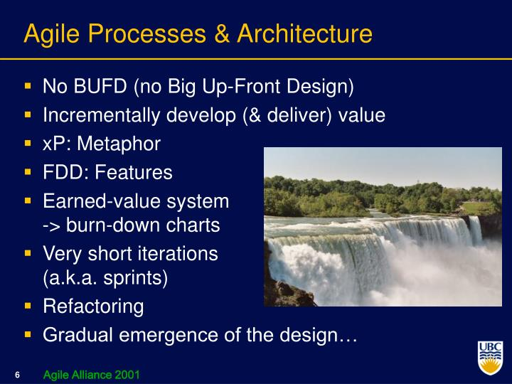 Agile Processes & Architecture