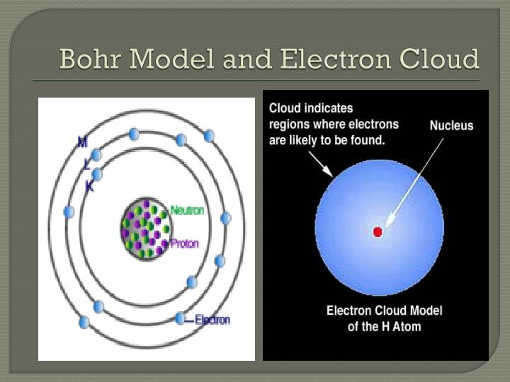 Bohr Model and Electron Cloud