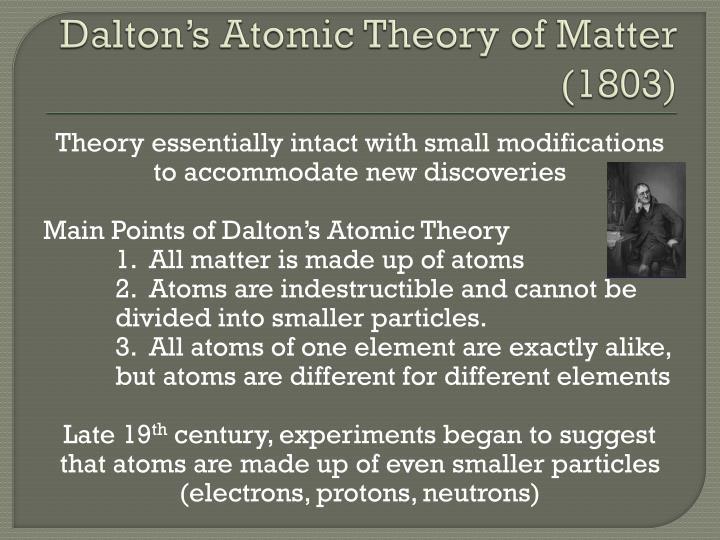 Dalton's Atomic Theory of Matter (