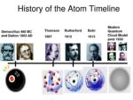 evolution of the atom drawings