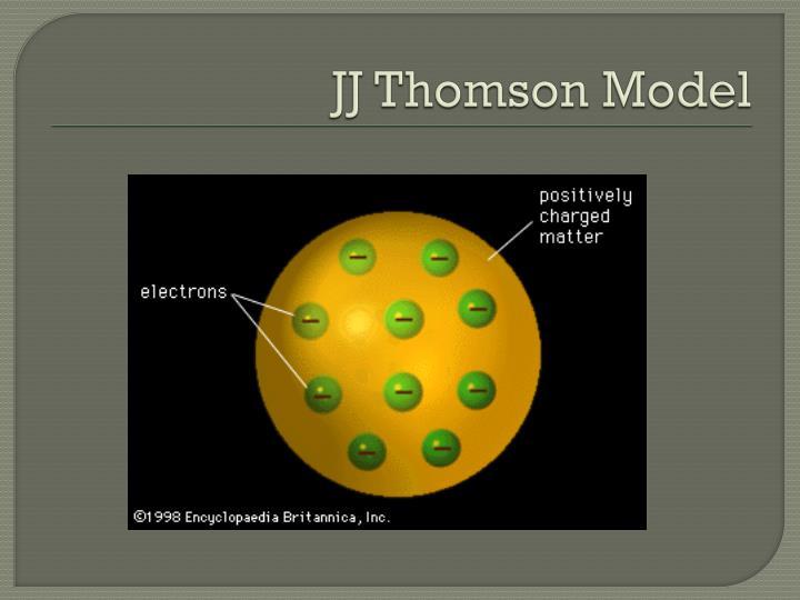 JJ Thomson Model