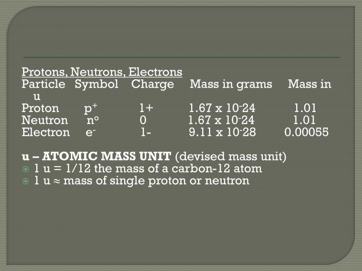Protons, Neutrons, Electrons