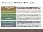 key messages for ipv introduction opv cessation