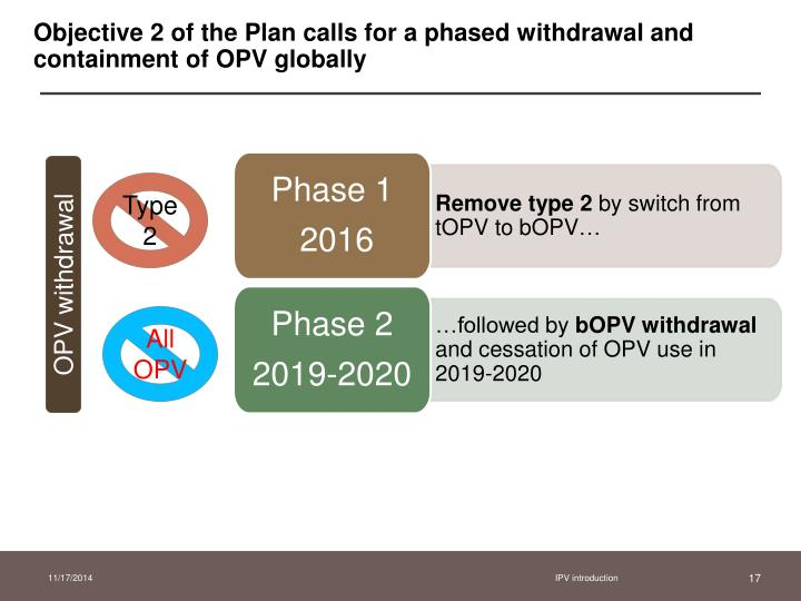 Objective 2 of the Plan calls for a phased withdrawal and containment of OPV globally