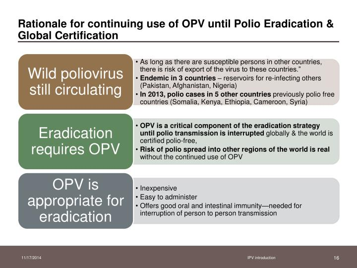 Rationale for continuing use of OPV until Polio Eradication & Global Certification