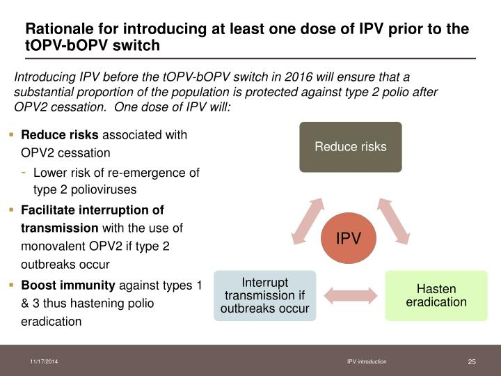 Rationale for introducing at least one dose of IPV