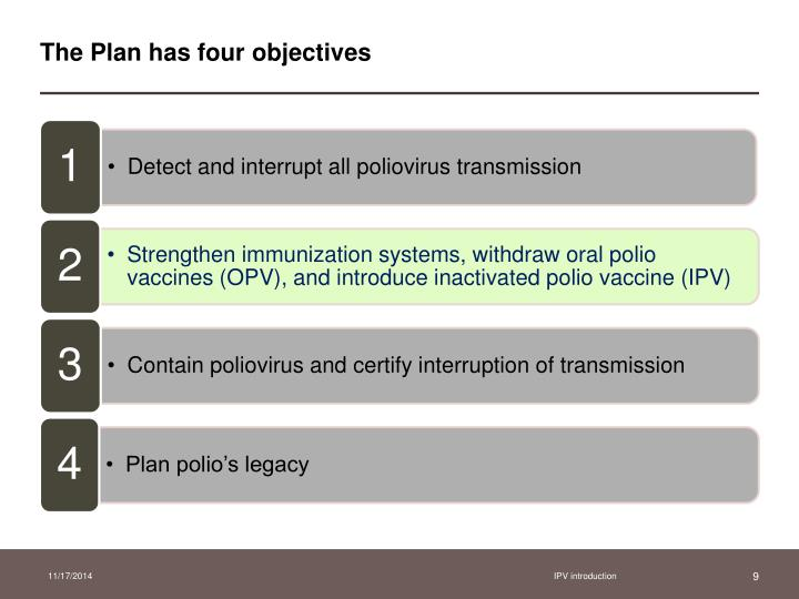 The Plan has four objectives