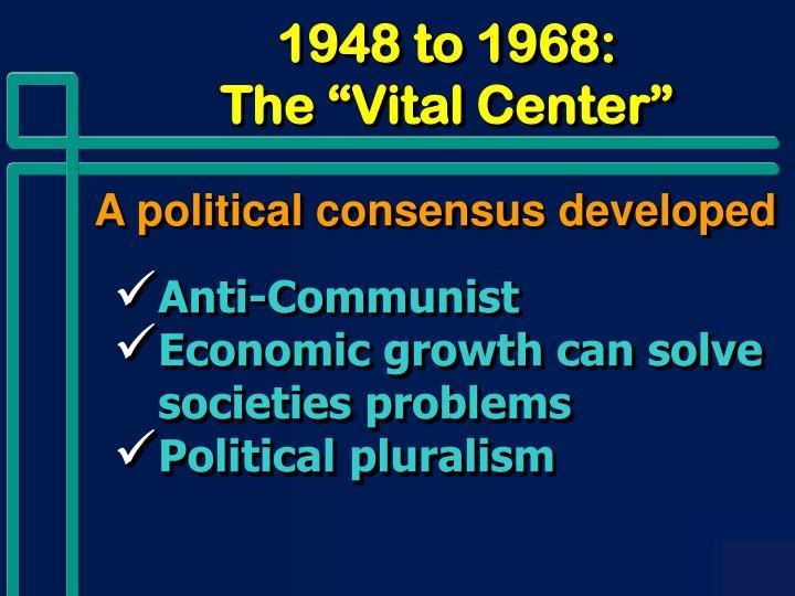 1948 to 1968: