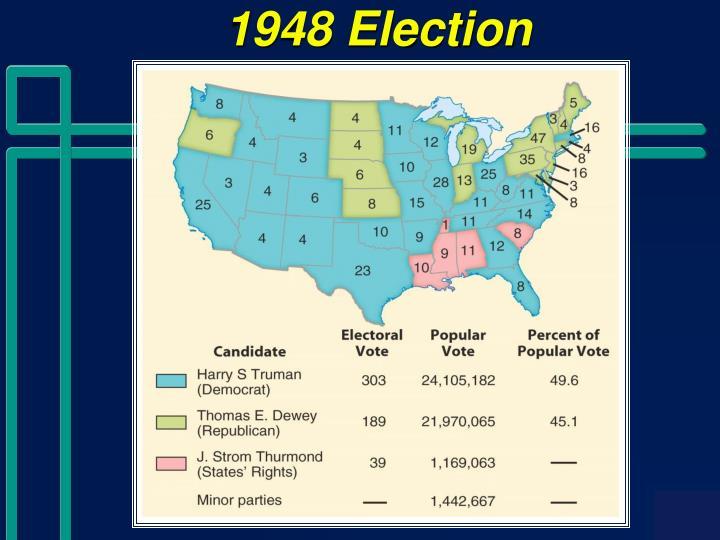 1948 Election