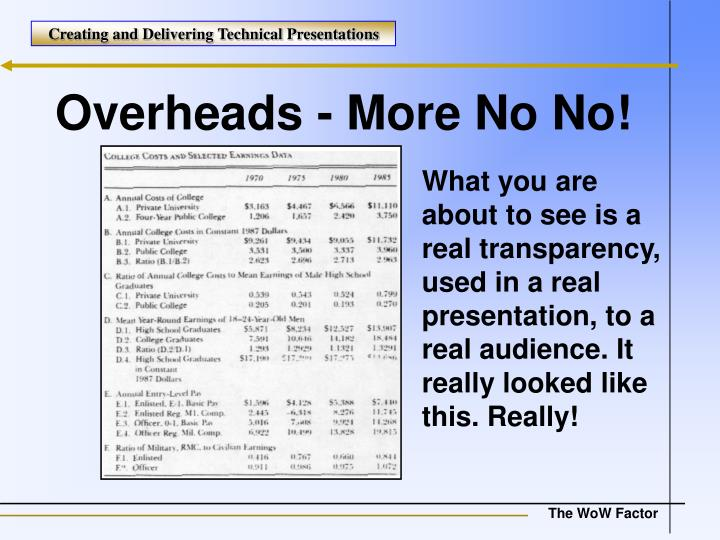 Overheads - More No No!